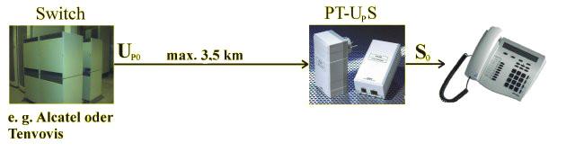 Loesung-PT-UPS